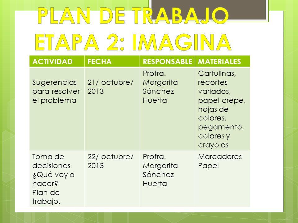 ACTIVIDADFECHARESPONSABLEMATERIALES Sugerencias para resolver el problema 21/ octubre/ 2013 Profra. Margarita Sánchez Huerta Cartulinas, recortes vari