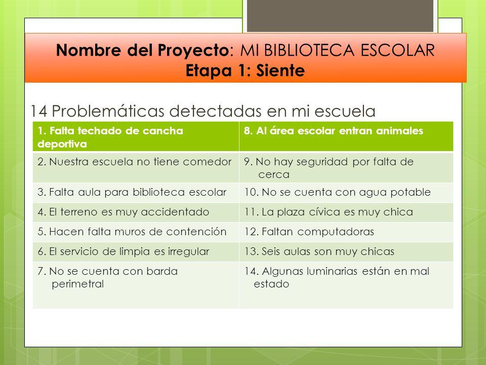 Nombre del Proyecto : MI BIBLIOTECA ESCOLAR Etapa 1: Siente 14 Problemáticas detectadas en mi escuela 1. Falta techado de cancha deportiva 8. Al área