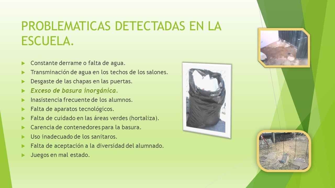 PROBLEMATICAS DETECTADAS EN LA ESCUELA.Constante derrame o falta de agua.