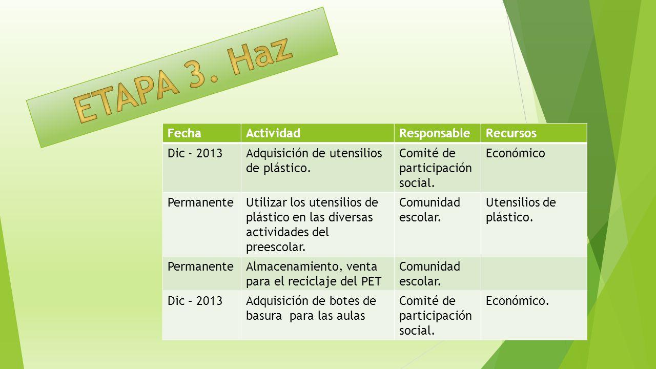 FechaActividadResponsableRecursos Dic - 2013Adquisición de utensilios de plástico.