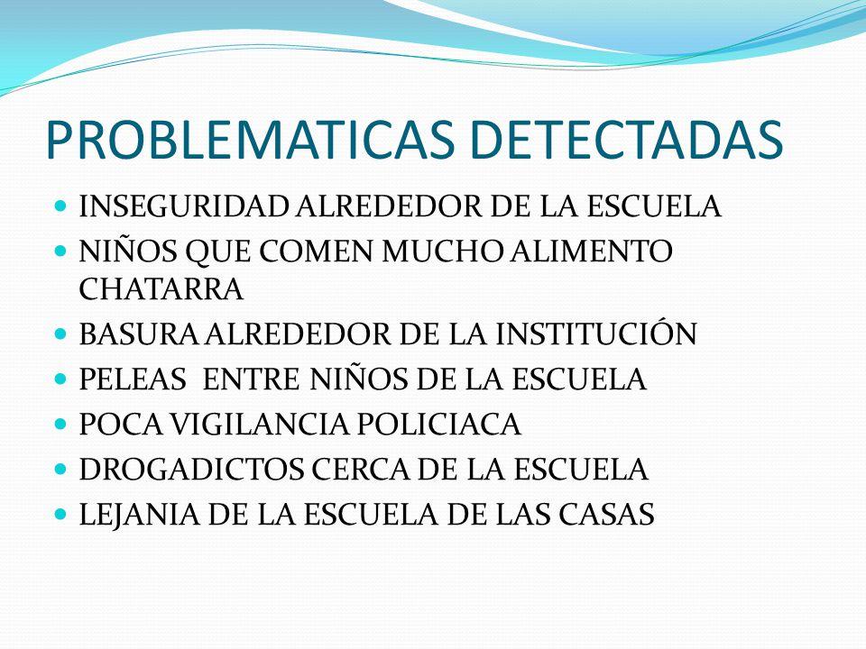 PROBLEMATICAS DETECTADAS INSEGURIDAD ALREDEDOR DE LA ESCUELA NIÑOS QUE COMEN MUCHO ALIMENTO CHATARRA BASURA ALREDEDOR DE LA INSTITUCIÓN PELEAS ENTRE N