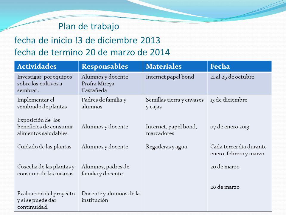 Plan de trabajo fecha de inicio !3 de diciembre 2013 fecha de termino 20 de marzo de 2014 ActividadesResponsablesMaterialesFecha Investigar por equipo