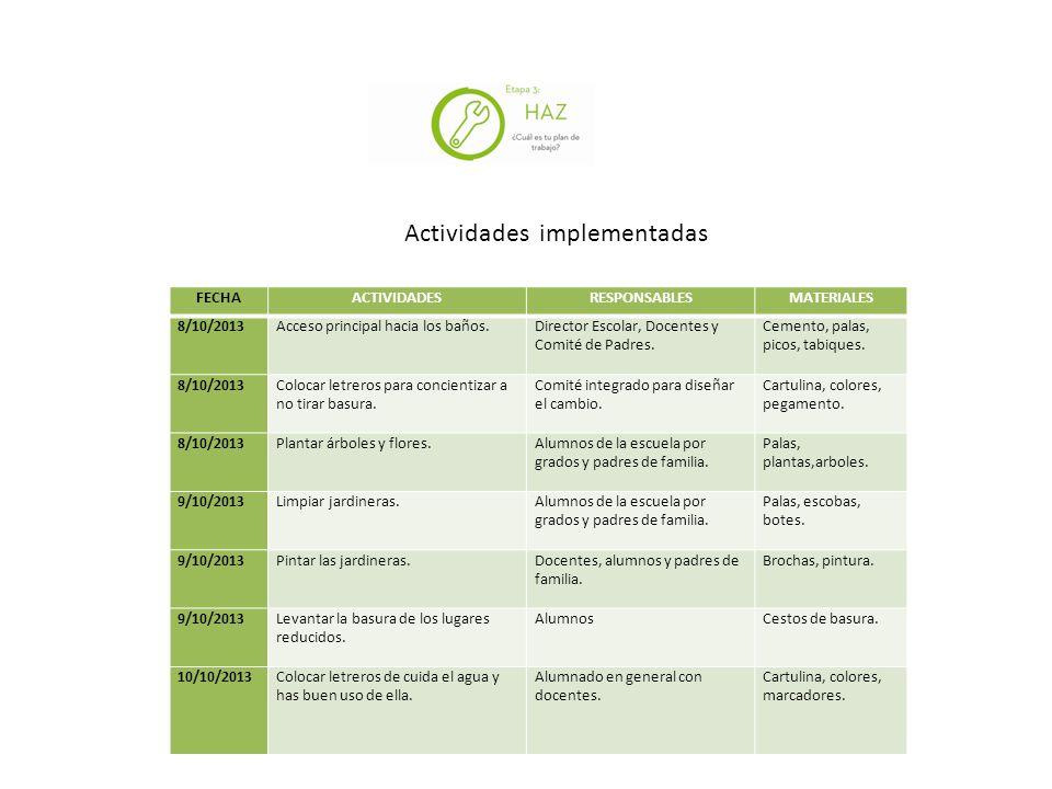 Actividades implementadas FECHAACTIVIDADESRESPONSABLESMATERIALES 8/10/2013 Acceso principal hacia los baños.Director Escolar, Docentes y Comité de Padres.
