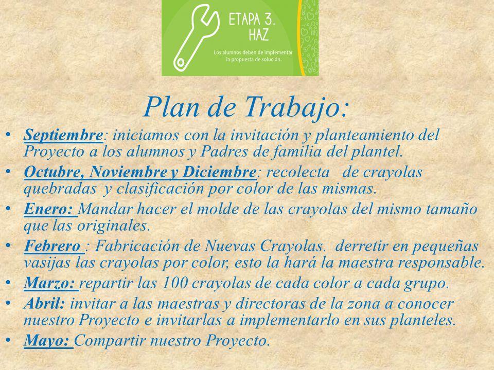 Plan de Trabajo: Septiembre: iniciamos con la invitación y planteamiento del Proyecto a los alumnos y Padres de familia del plantel. Octubre, Noviembr