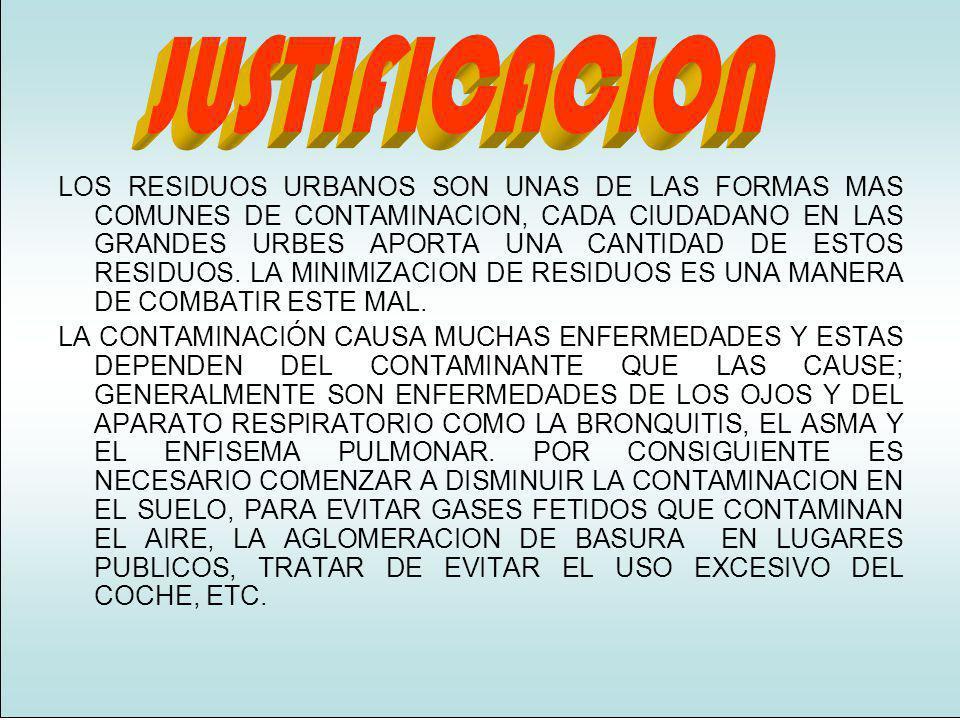 LAS GRANDES ACUMULACIONES DE RESIDUOS Y DE BASURA SON UN PROBLEMA CADA DIA MAYOR, SE ORIGINA POR LAS GRANDES AGLOMERACIONES DE PROBLACION EN LAS CIUDADES INDUSTRIALIZADAS O QUE ESTAN EN PROCESO DE URBANIZACION EN ESTE CASO COMO LAS UNIDADES HABITACIONALES QUE SE ENCUENTRAN EN EL MUNICIPIO DE CHALCO, COMO SON LA UNIDAD HABITACIONAL PORTAL CHALCO, DONDE SE UBICA LA ESCUELA PRIMARIA CARLOS CHAVEZ, LA CUAL ES UNA DE LAS ESCUELAS QUE SE HAN PREOCUPADO POR EVITAR ESTE PROBLEMA DENTRO DE LA COMUNIDAD.