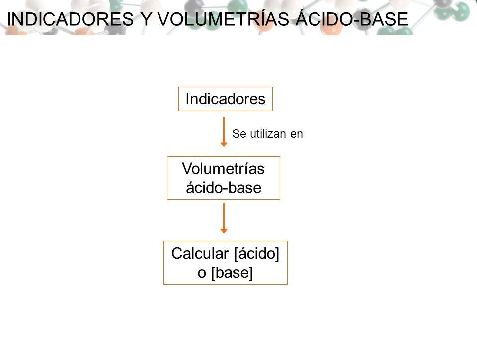 INDICADORES Y VOLUMETRÍAS ÁCIDO-BASE Indicadores Volumetrías ácido-base Se utilizan en Calcular [ácido] o [base]