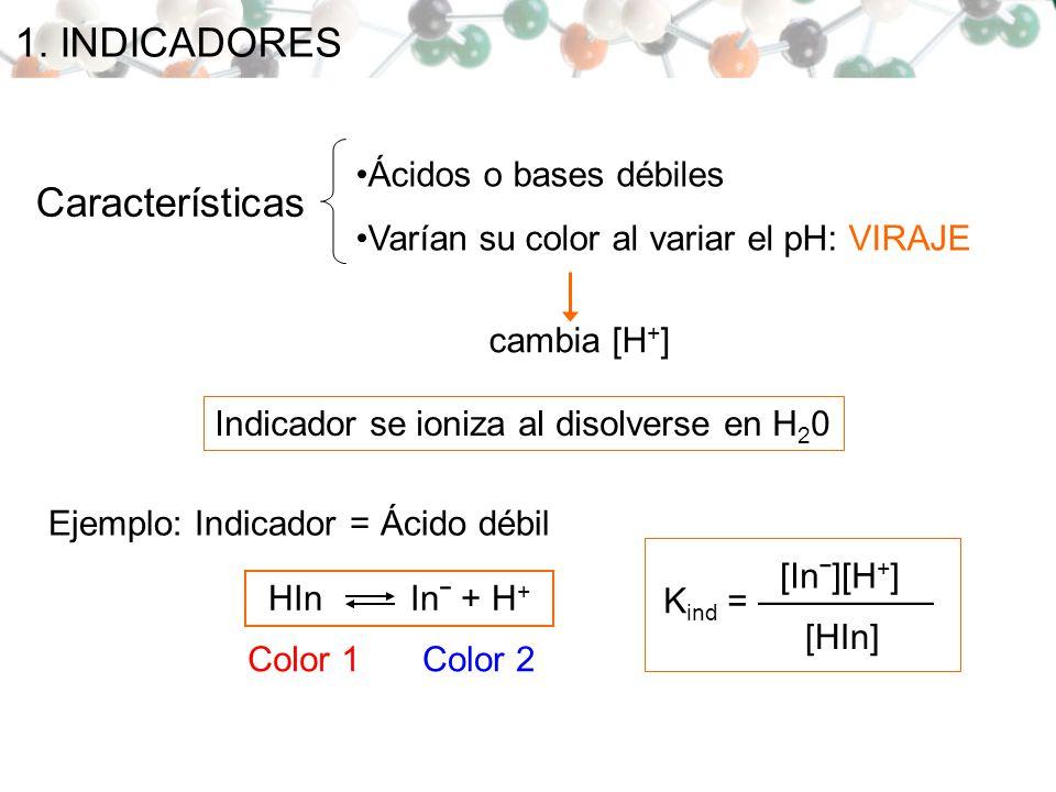 1. INDICADORES Características Ácidos o bases débiles Varían su color al variar el pH: VIRAJE cambia [H + ] Indicador se ioniza al disolverse en H 2 0