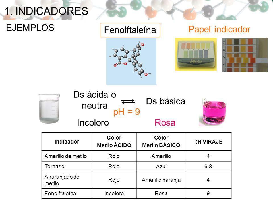 1. INDICADORES EJEMPLOS Fenolftaleína Ds ácida o neutra Ds básica Incoloro Rosa pH = 9 Indicador Color Medio ÁCIDO Color Medio BÁSICO pH VIRAJE Amaril