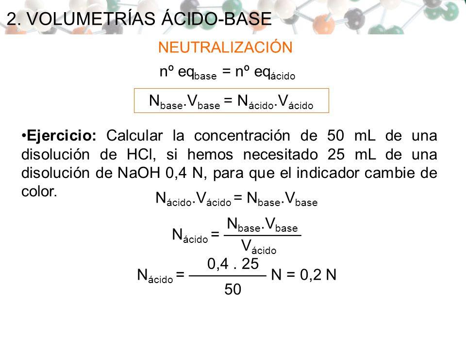 2. VOLUMETRÍAS ÁCIDO-BASE nº eq base = nº eq ácido N base.V base = N ácido.V ácido NEUTRALIZACIÓN Ejercicio: Calcular la concentración de 50 mL de una
