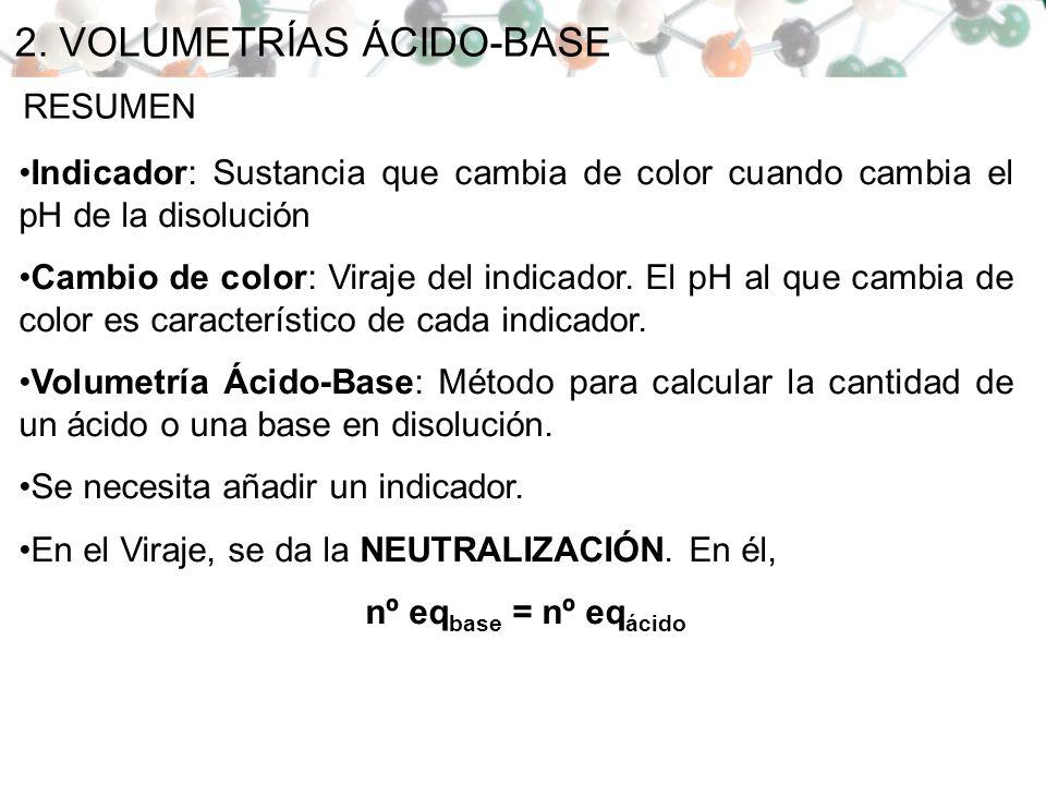 2. VOLUMETRÍAS ÁCIDO-BASE RESUMEN Indicador: Sustancia que cambia de color cuando cambia el pH de la disolución Cambio de color: Viraje del indicador.