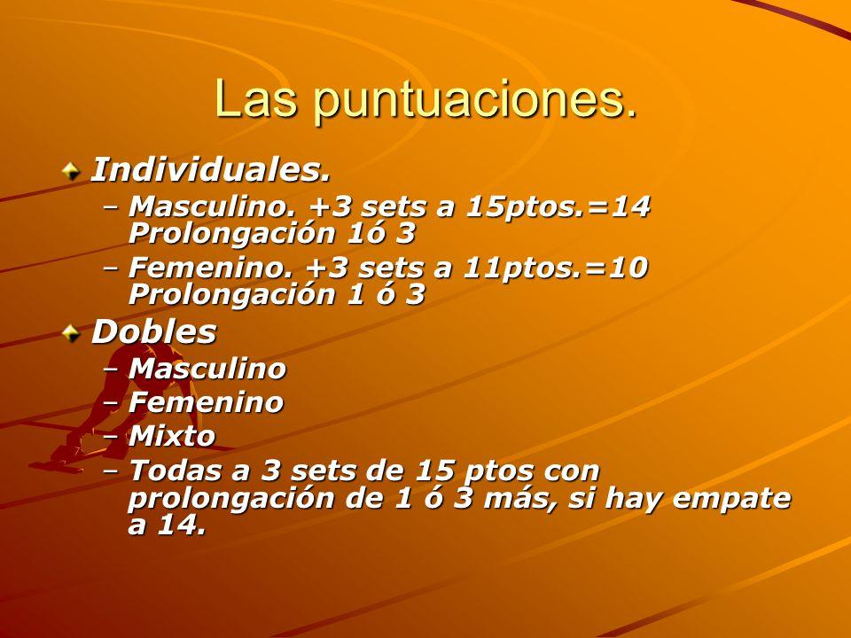 Las puntuaciones. Individuales. –Masculino. +3 sets a 15ptos.=14 Prolongación 1ó 3 –Femenino. +3 sets a 11ptos.=10 Prolongación 1 ó 3 Dobles –Masculin