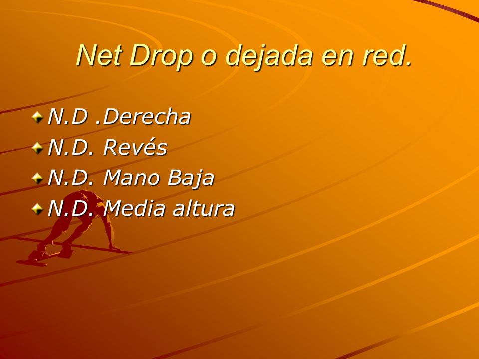 Net Drop o dejada en red. Net Drop o dejada en red. N.D.Derecha N.D. Revés N.D. Mano Baja N.D. Media altura