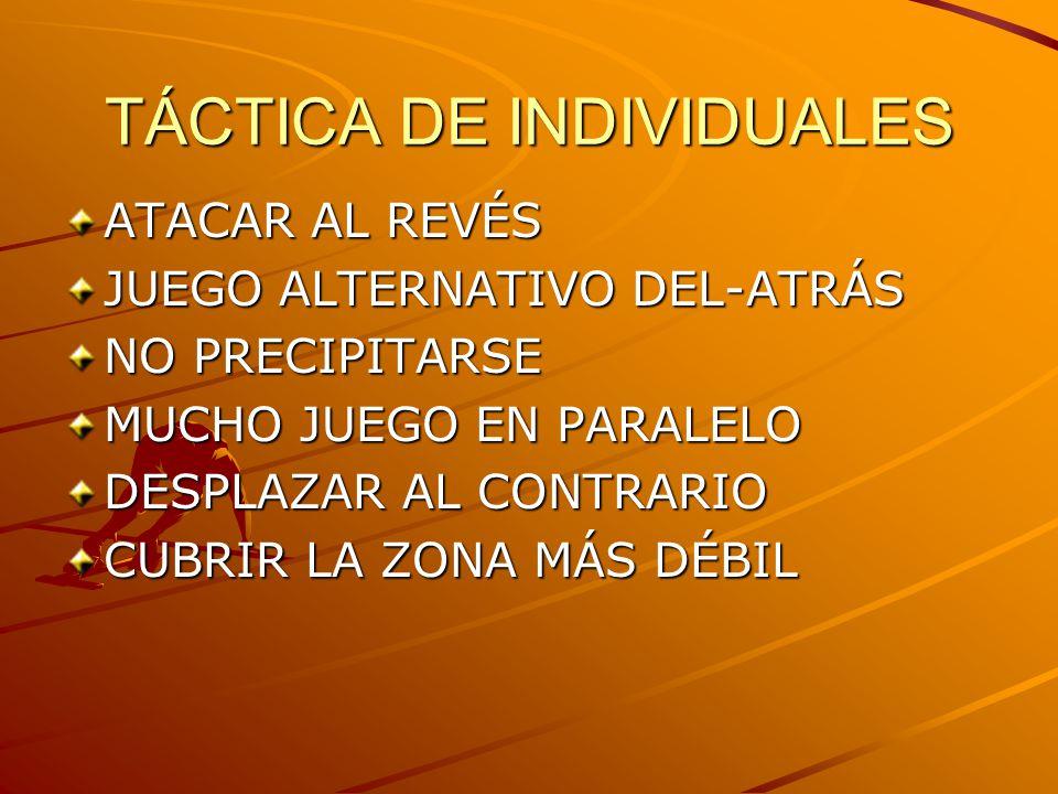 TÁCTICA DE INDIVIDUALES ATACAR AL REVÉS JUEGO ALTERNATIVO DEL-ATRÁS NO PRECIPITARSE MUCHO JUEGO EN PARALELO DESPLAZAR AL CONTRARIO CUBRIR LA ZONA MÁS