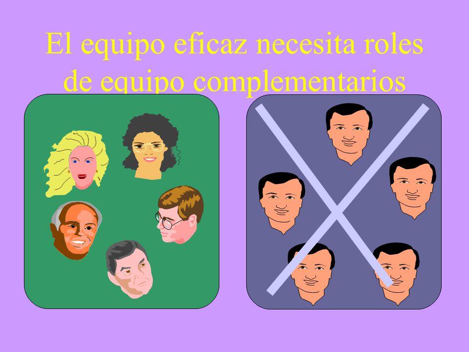 TODOS LOS ROLES SON IMPORTANTES Y NECESARIOS PARA TENER UN EQUIPO EQUILIBRADO Y EFICAZ