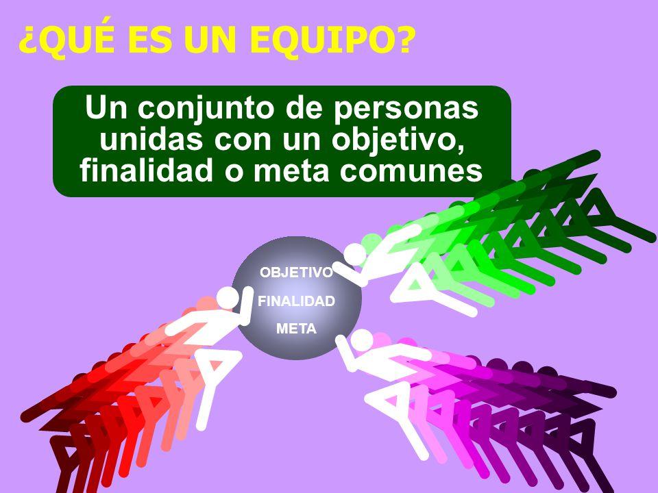 SISTEMA RELACIONAL DEL CENTRO EDUCATIVO Entramado de relaciones interpersonales e intergrupales, determinante para el logro de las finalidades del cen