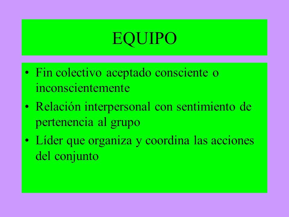 COORDINAR COORDINAR es armonizar: 1. el esfuerzo de las distintas personas que constituyen una organización 2 con los planes fijados de antemano 3 y l