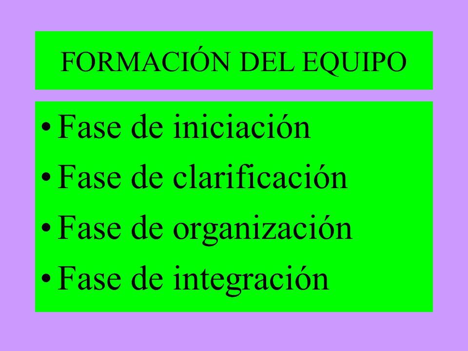 INTEGRACIÓN DEL PROFESORADO EN EL EQUIPO Primer contacto (momento esencial) Aprovechar los recursos de cada persona Distribuir de tareas de forma raci
