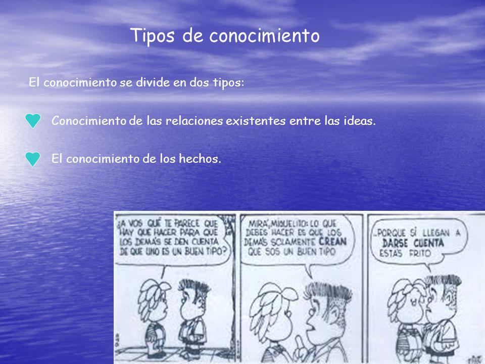 Tipos de conocimiento El conocimiento se divide en dos tipos: Conocimiento de las relaciones existentes entre las ideas. El conocimiento de los hechos