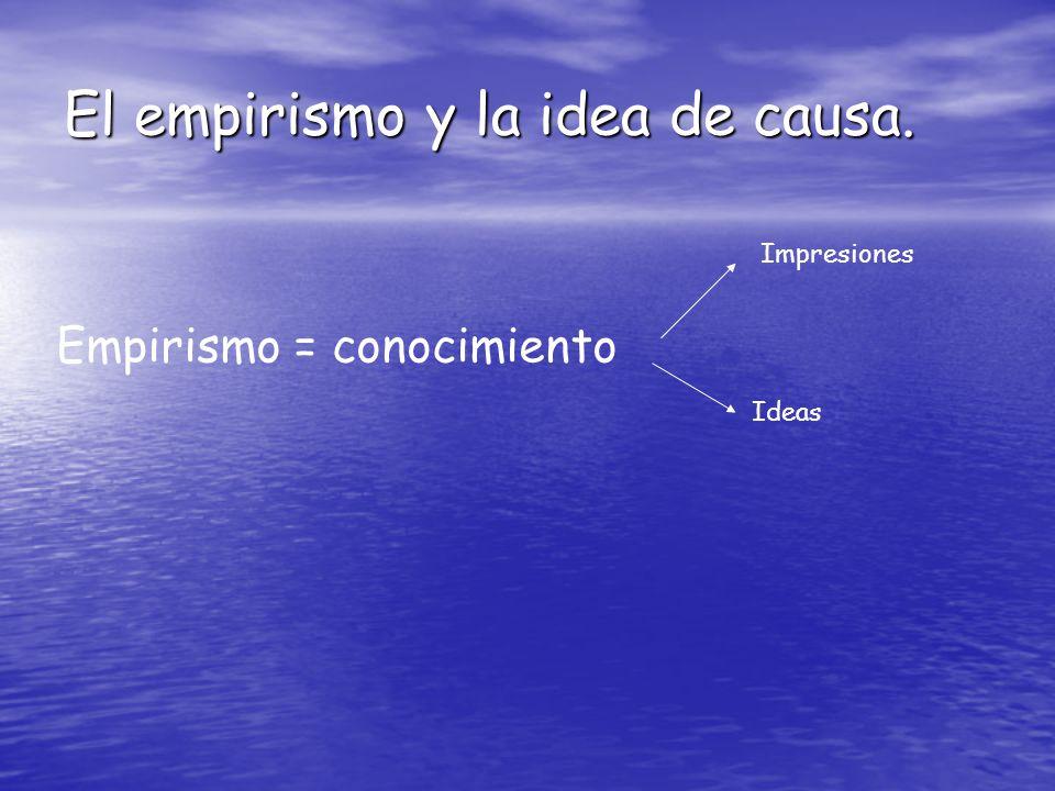 El empirismo y la idea de causa. Empirismo = conocimiento Impresiones Ideas