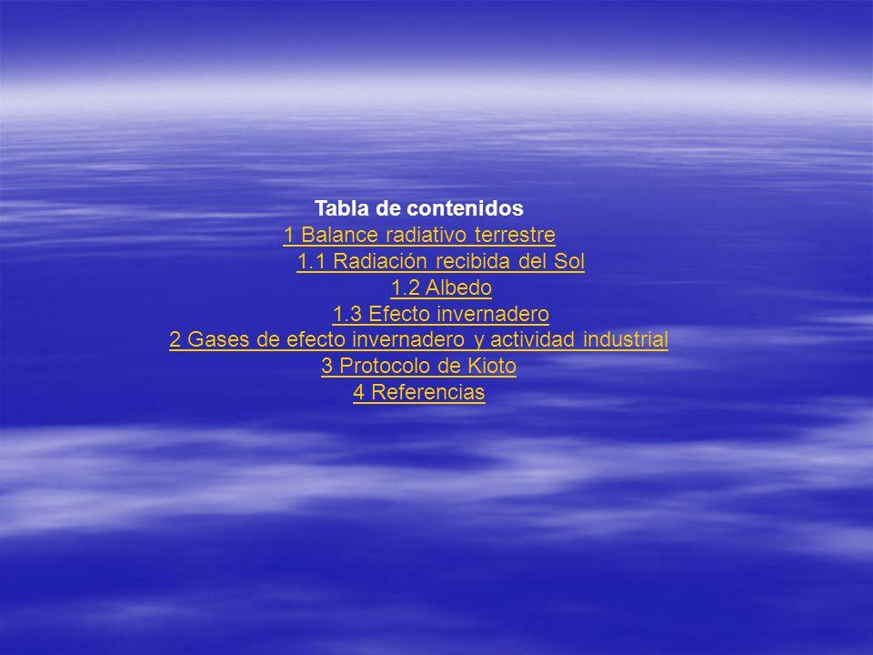 Tabla de contenidos 1 Balance radiativo terrestre 1.1 Radiación recibida del Sol 1.2 Albedo 1.3 Efecto invernadero 2 Gases de efecto invernadero y actividad industrial 3 Protocolo de Kioto 4 Referencias