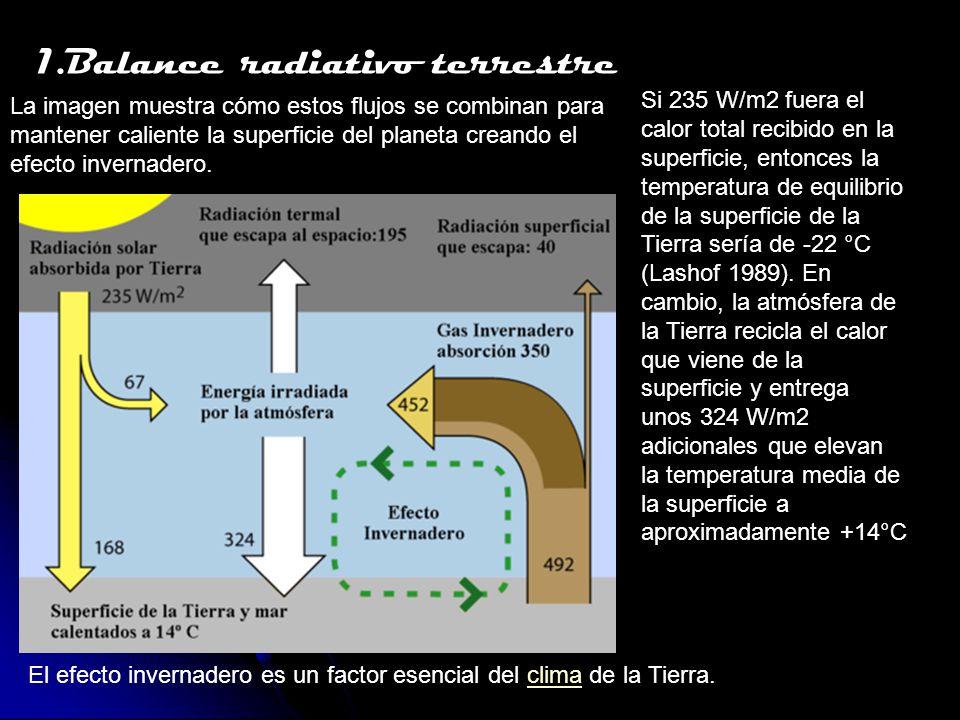 1.Balance radiativo terrestre La imagen muestra cómo estos flujos se combinan para mantener caliente la superficie del planeta creando el efecto invernadero.