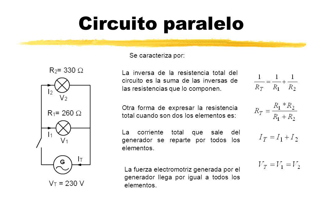 Circuito paralelo Se caracteriza por: La inversa de la resistencia total del circuito es la suma de las inversas de las resistencias que lo componen.