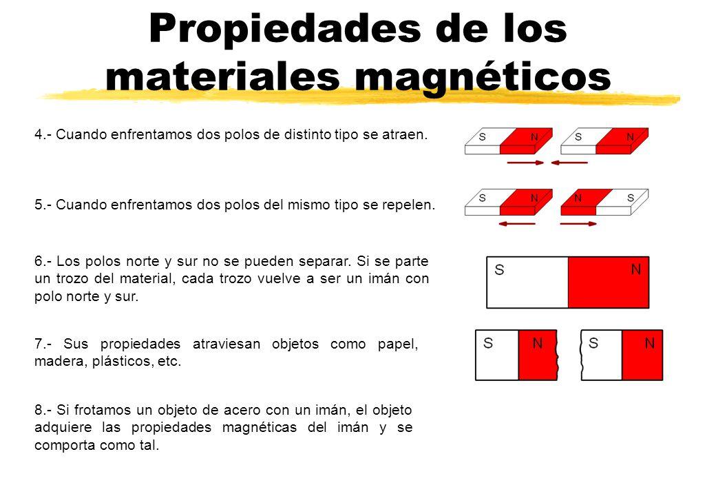 Propiedades de los materiales magnéticos 4.- Cuando enfrentamos dos polos de distinto tipo se atraen. 5.- Cuando enfrentamos dos polos del mismo tipo