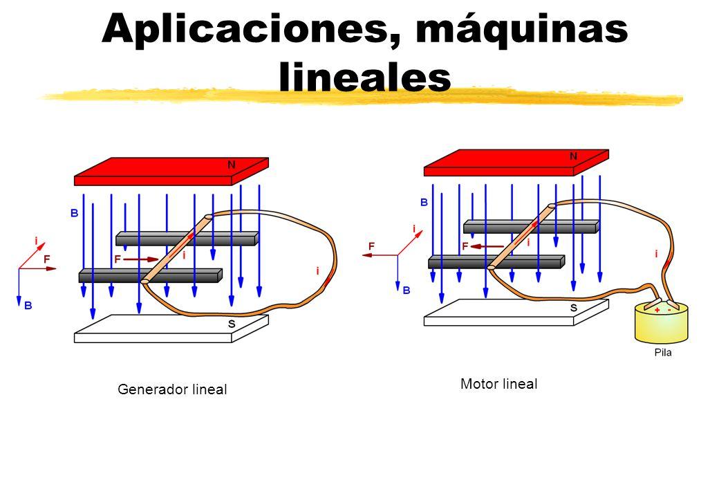 Aplicaciones, máquinas lineales Generador lineal Motor lineal