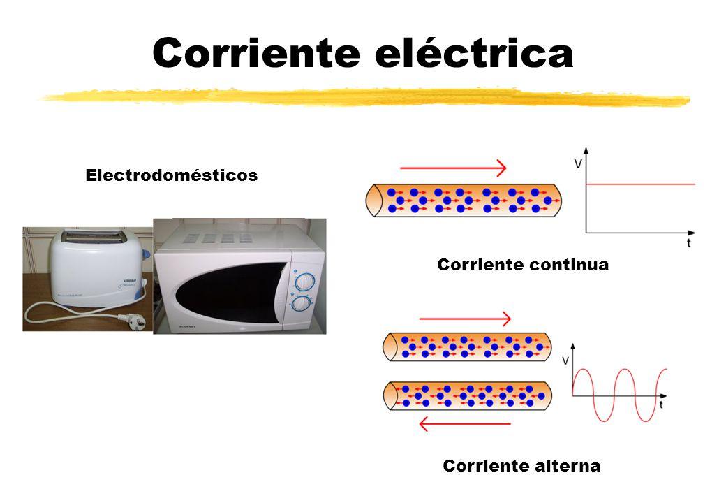 Corriente eléctrica Corriente continua Corriente alterna Electrodomésticos
