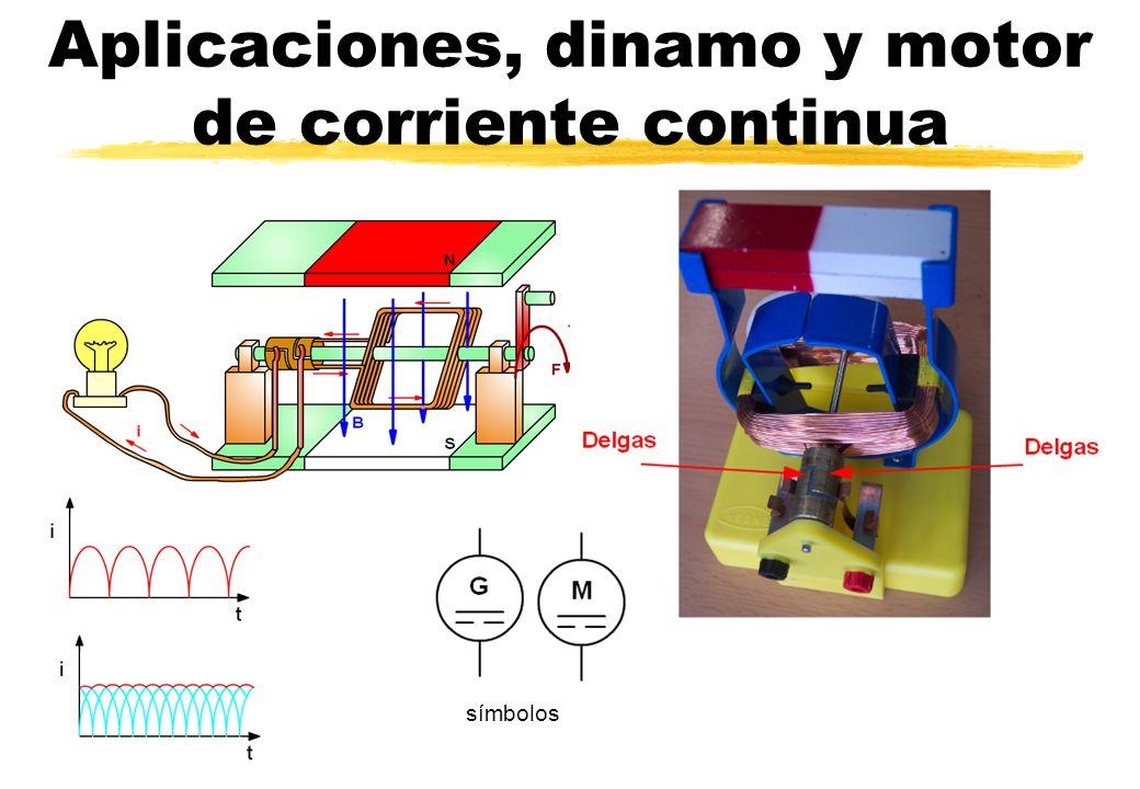 Aplicaciones, dinamo y motor de corriente continua símbolos