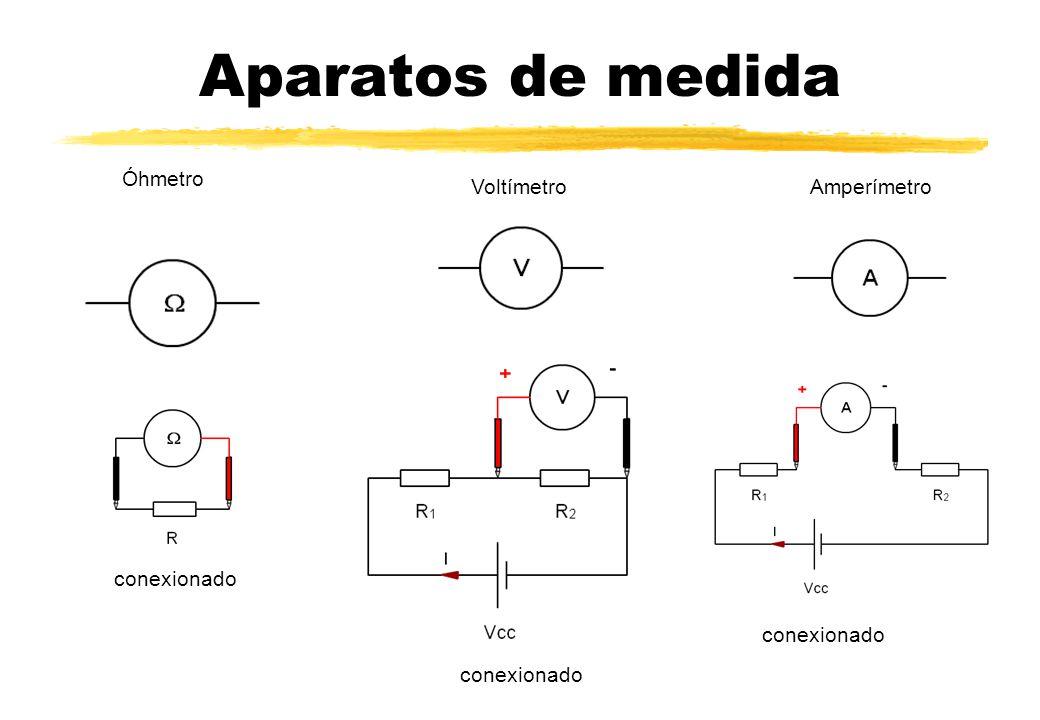 Aparatos de medida Óhmetro conexionado VoltímetroAmperímetro