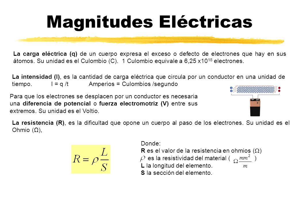 Magnitudes Eléctricas La carga eléctrica (q) de un cuerpo expresa el exceso o defecto de electrones que hay en sus átomos. Su unidad es el Culombio (C