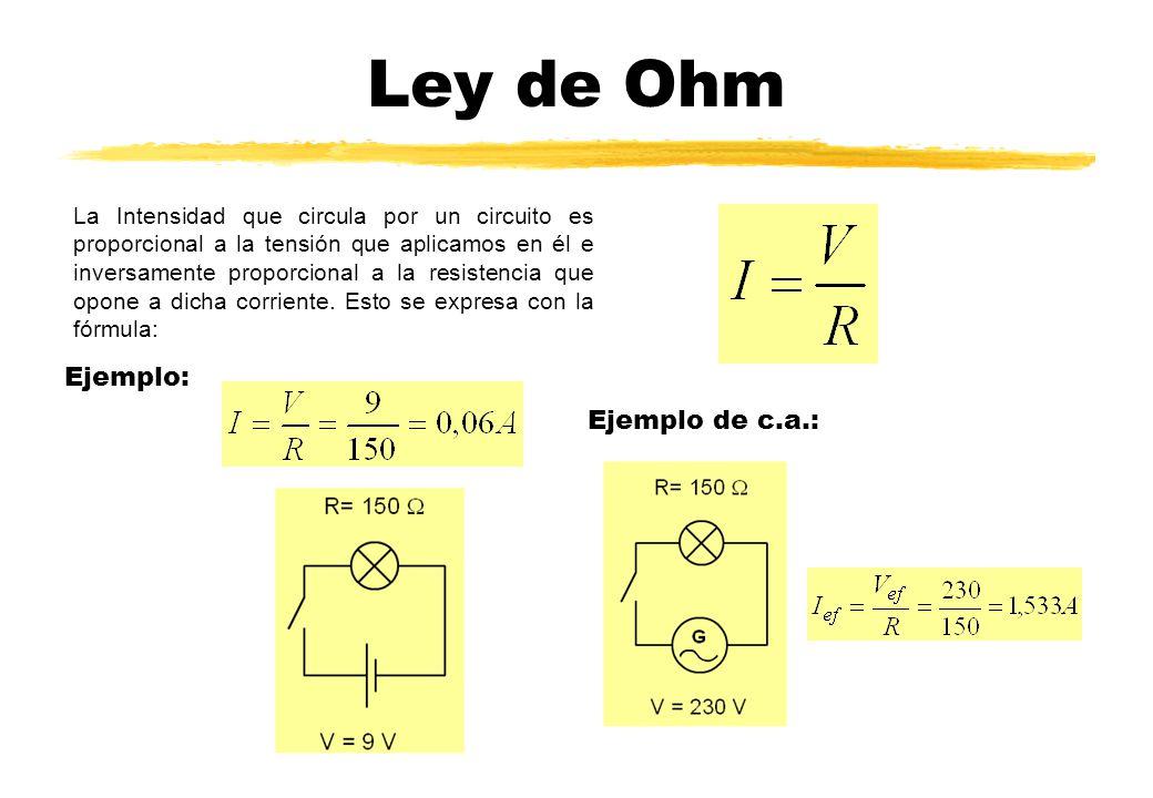 Ley de Ohm La Intensidad que circula por un circuito es proporcional a la tensión que aplicamos en él e inversamente proporcional a la resistencia que