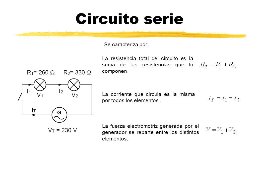 Circuito serie La resistencia total del circuito es la suma de las resistencias que lo componen. Se caracteriza por: La corriente que circula es la mi