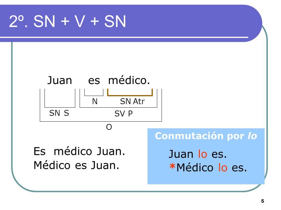 5 Conmutación por lo 2º. SN + V + SN Juan es médico. SN SV P O N S Atr Es médico Juan. Médico es Juan. Juan lo es. *Médico lo es.