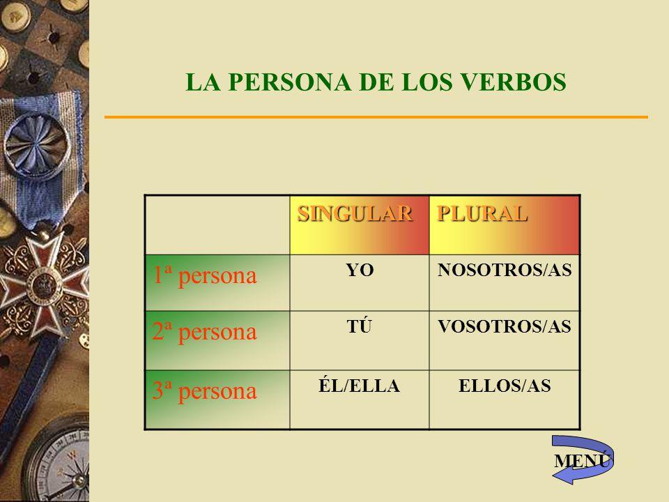 LA PERSONA DE LOS VERBOS SINGULARPLURAL 1ª persona YONOSOTROS/AS 2ª persona TÚVOSOTROS/AS 3ª persona ÉL/ELLAELLOS/AS MENÚ