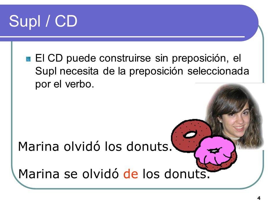 3 Supl / CD A diferencia del CD, no exige un pronombre pleonástico cuando se antepone al verbo.