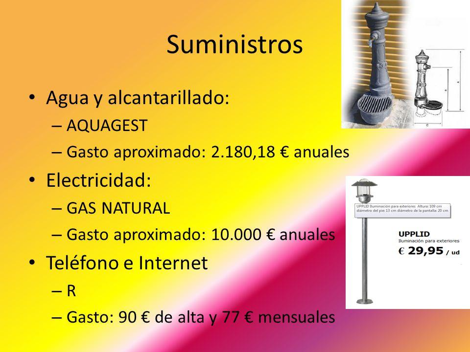 Suministros Agua y alcantarillado: – AQUAGEST – Gasto aproximado: 2.180,18 anuales Electricidad: – GAS NATURAL – Gasto aproximado: 10.000 anuales Telé