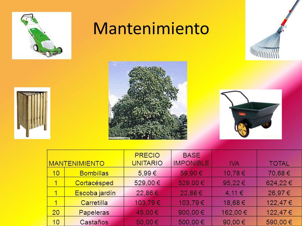 Mantenimiento MANTENIMIENTO PRECIO UNITARIO BASE IMPONIBLEIVATOTAL 10Bombillas5,99 59,90 10,78 70,68 1Cortacésped529,00 95,22 624,22 1 Escoba jardín22