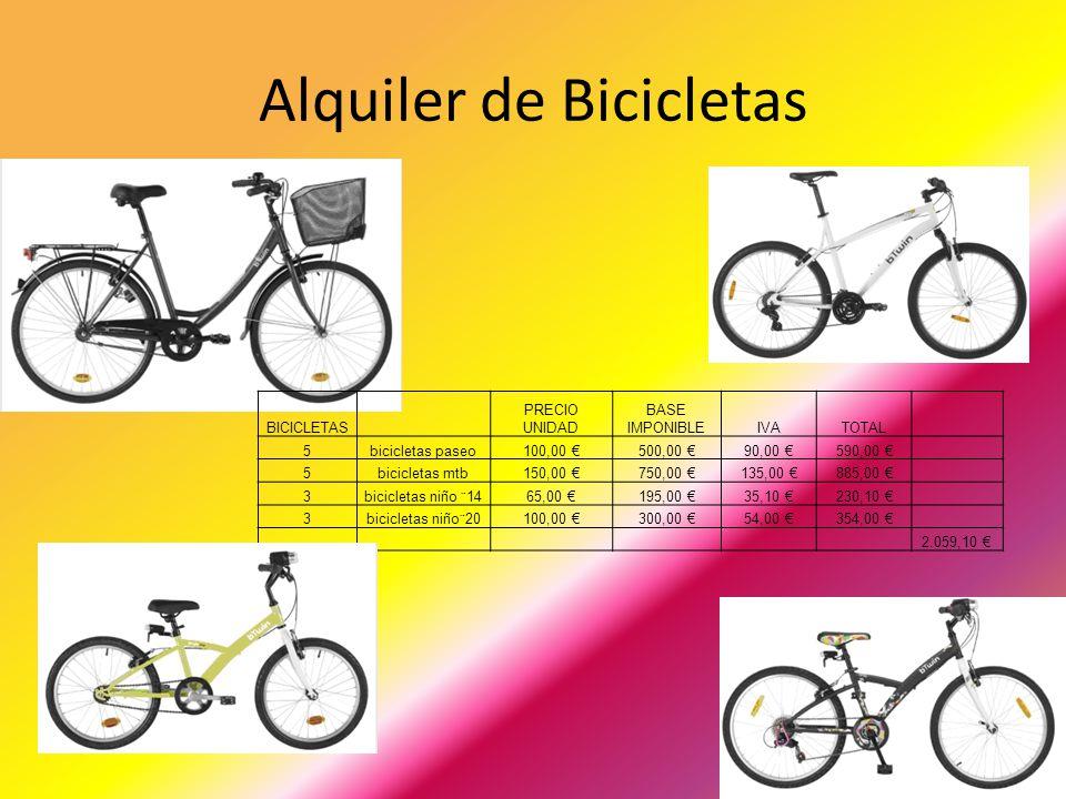 Alquiler de Bicicletas BICICLETAS PRECIO UNIDAD BASE IMPONIBLEIVATOTAL 5bicicletas paseo100,00 500,00 90,00 590,00 5bicicletas mtb150,00 750,00 135,00