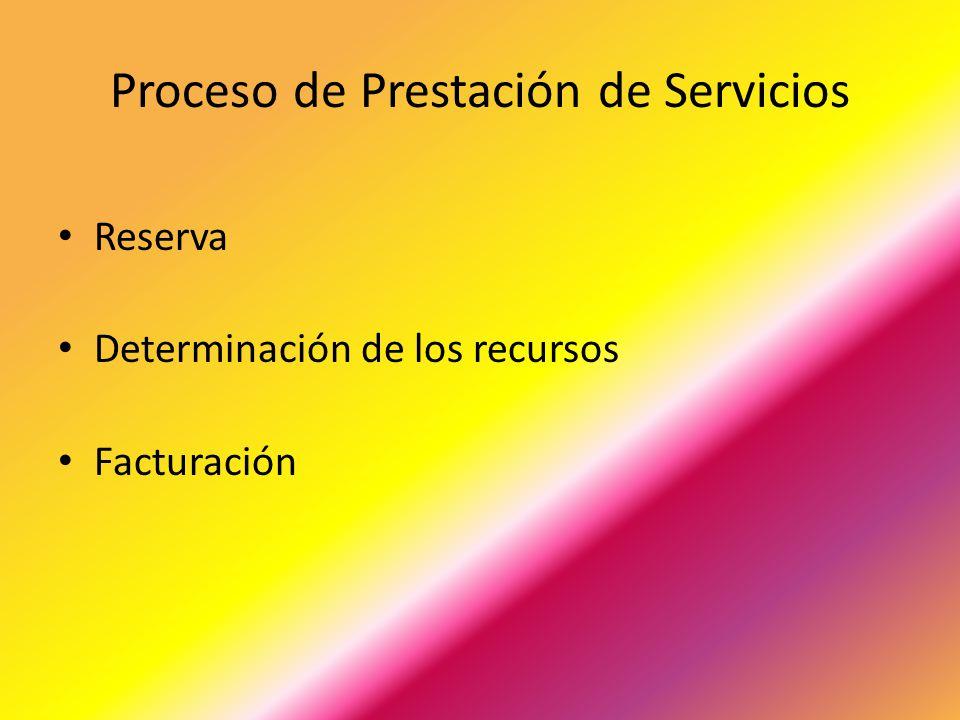 Proceso de Prestación de Servicios Reserva Determinación de los recursos Facturación
