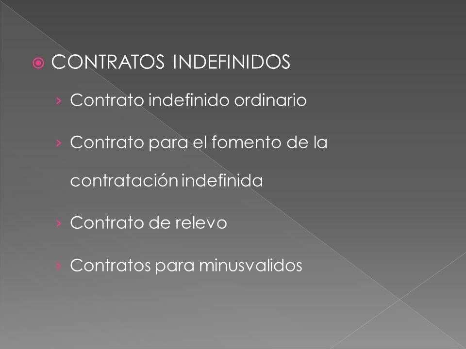 CONTRATOS INDEFINIDOS Contrato indefinido ordinario Contrato para el fomento de la contratación indefinida Contrato de relevo Contratos para minusvalidos