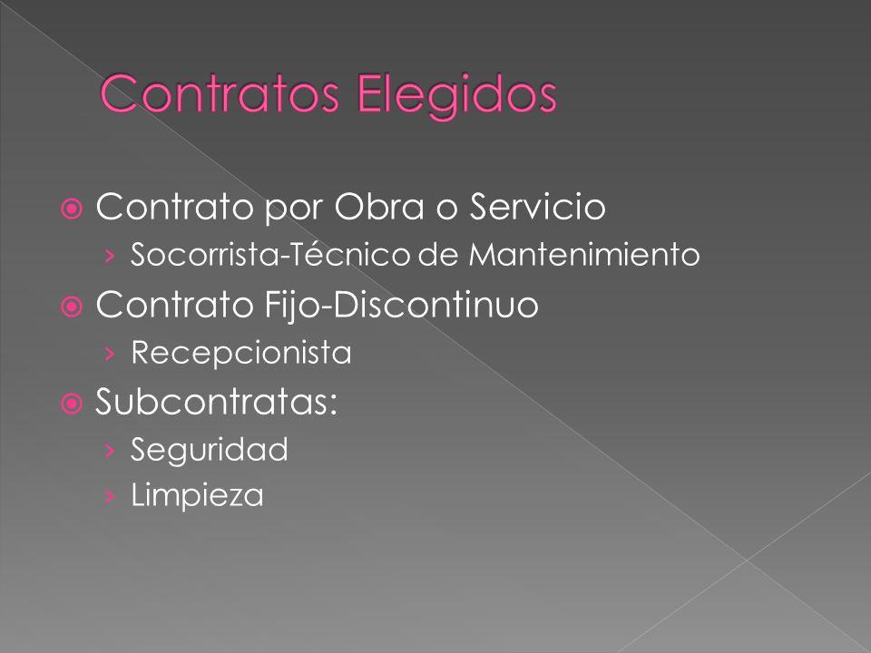 Contrato por Obra o Servicio Socorrista-Técnico de Mantenimiento Contrato Fijo-Discontinuo Recepcionista Subcontratas: Seguridad Limpieza