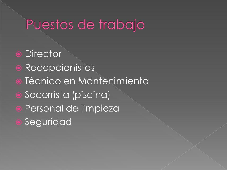 ENTREVISTAS: Inclusión en el proceso de selección Desestimazión de solicitud o rechazo Admisión para formar parte de la empresa