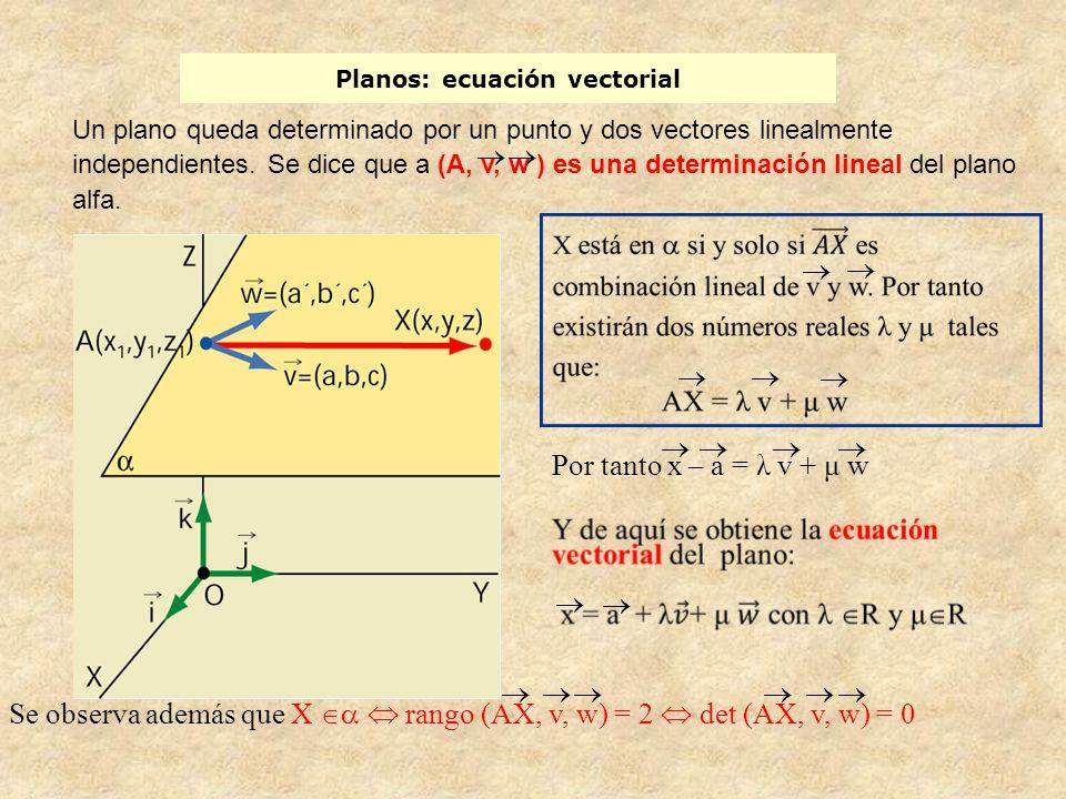 Planos: ecuación vectorial Un plano queda determinado por un punto y dos vectores linealmente independientes. Se dice que a (A, v, w ) es una determin
