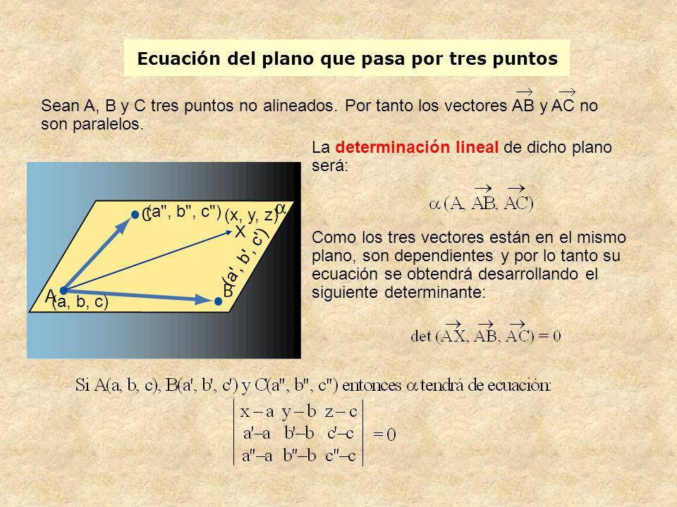 Ecuación del plano que pasa por tres puntos La determinación lineal de dicho plano será: Como los tres vectores están en el mismo plano, son dependien