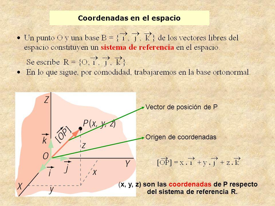 Coordenadas en el espacio (x, y, z) son las coordenadas de P respecto del sistema de referencia R. Vector de posición de P Origen de coordenadas