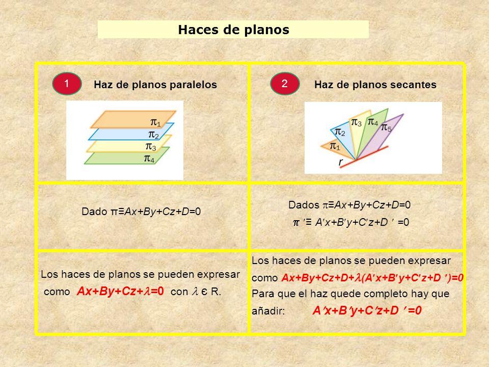Haces de planos Dado πAx+By+Cz+D=0 1 Haz de planos paralelos 2 Haz de planos secantes Los haces de planos se pueden expresar como Ax+By+Cz+ =0 con є R