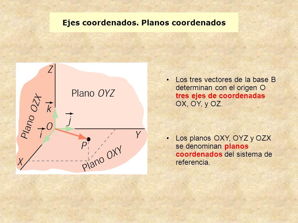 Ejes coordenados. Planos coordenados Los tres vectores de la base B determinan con el origen O tres ejes de coordenadas OX, OY, y OZ. Los planos OXY,