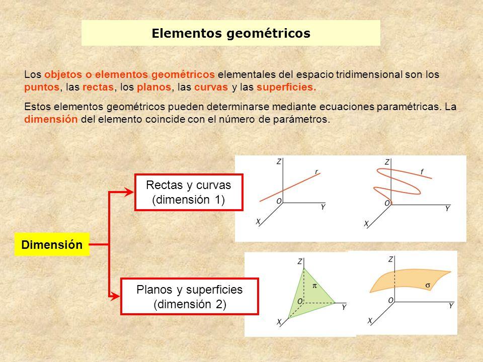 Elementos geométricos Los objetos o elementos geométricos elementales del espacio tridimensional son los puntos, las rectas, los planos, las curvas y